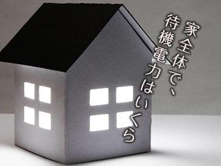 明かりが灯る一軒家の模型