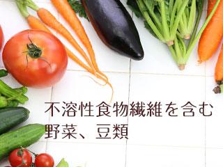 野菜と不溶性食物繊維の文字