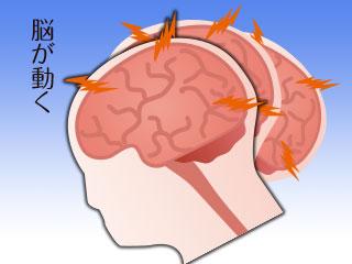 揺さぶられる脳