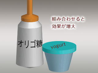 オリゴ糖とヨーグルト