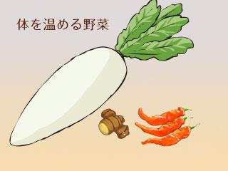 大根、生姜、南蛮