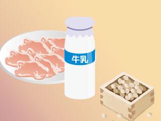 豚肉、牛乳、大豆