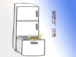 冷蔵庫の冷凍庫を引き出す