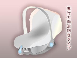 乳児用チャイルドシート