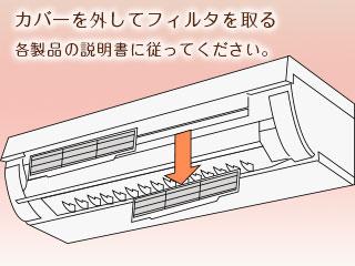 エアコンのカバーを外してフィルターを取り出す