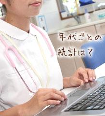 パソコンを操作する看護師