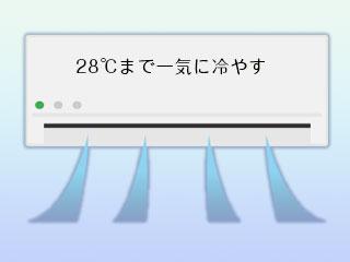 28℃設定で強運転するエアコン