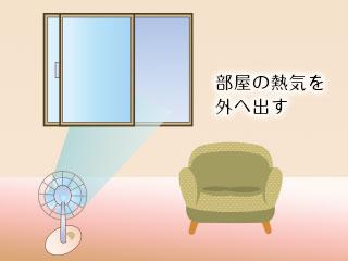 開けた窓に向けて扇風機をかける