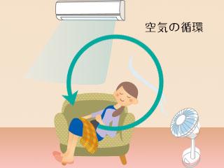 扇風機を上に向けて室内空気の循環