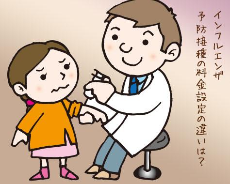 インフルエンザの予防接種料金の違いと効果/安く済むコツ