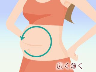 妊婦のお腹に広く薄く塗る