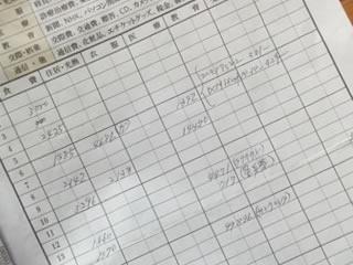 妻の付けた詳細な家計簿