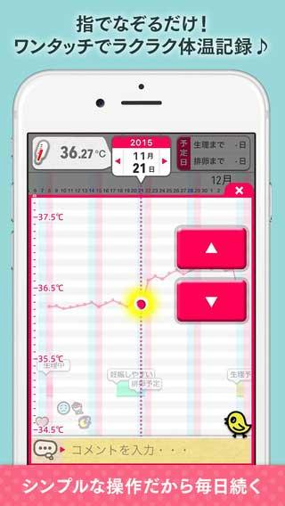 妊娠・生理・排卵日予測のグラフアプリ画面キャプチャ