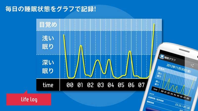 快眠サイクル時計 [目覚ましアラーム]androidダウンロード(サイト画面キャプチャ)