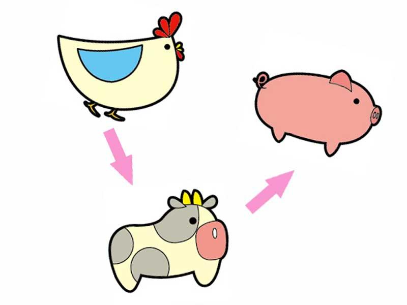 鶏、牛、豚のイラスト