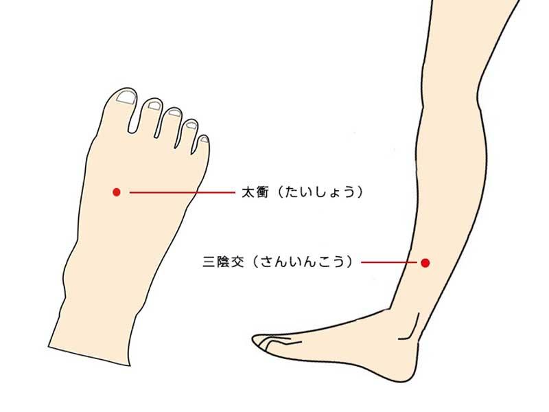 足つぼの太衝と三陰交の位置のイラスト