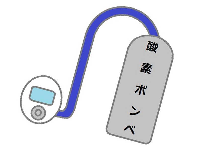 酸素ボンベのイラスト