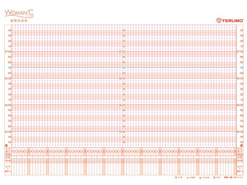 基礎体温表ダウンロード(PDF)WOMAN℃版(サイト画面キャプチャ)