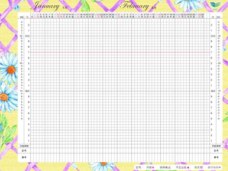ロリエ 基礎体温表(サイト画面キャプチャ)