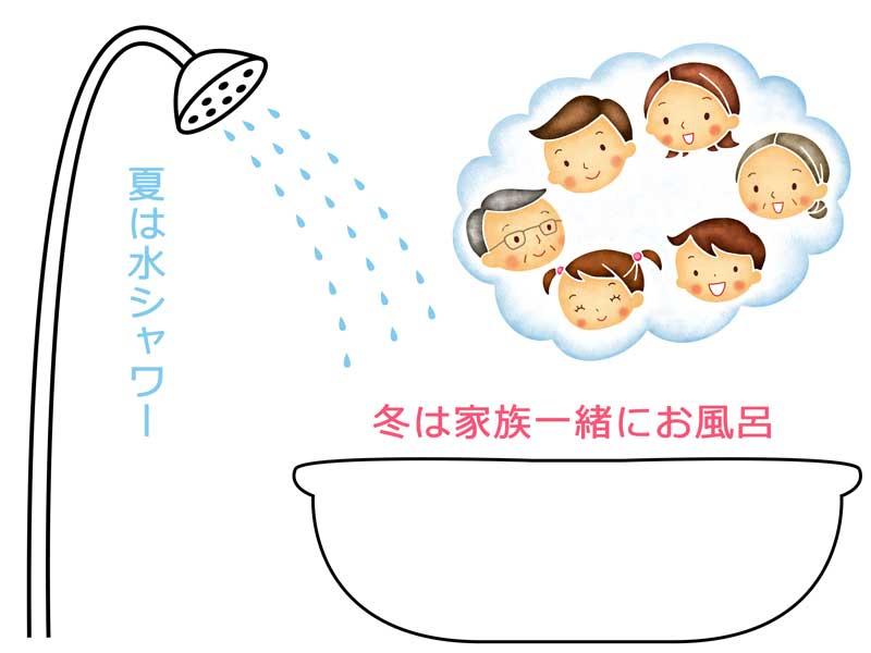 シャワーとお風呂と家族のイラスト