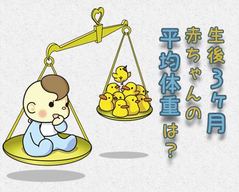 生後3ヶ月の体重は?赤ちゃんの発育をカウプ指数でチェック