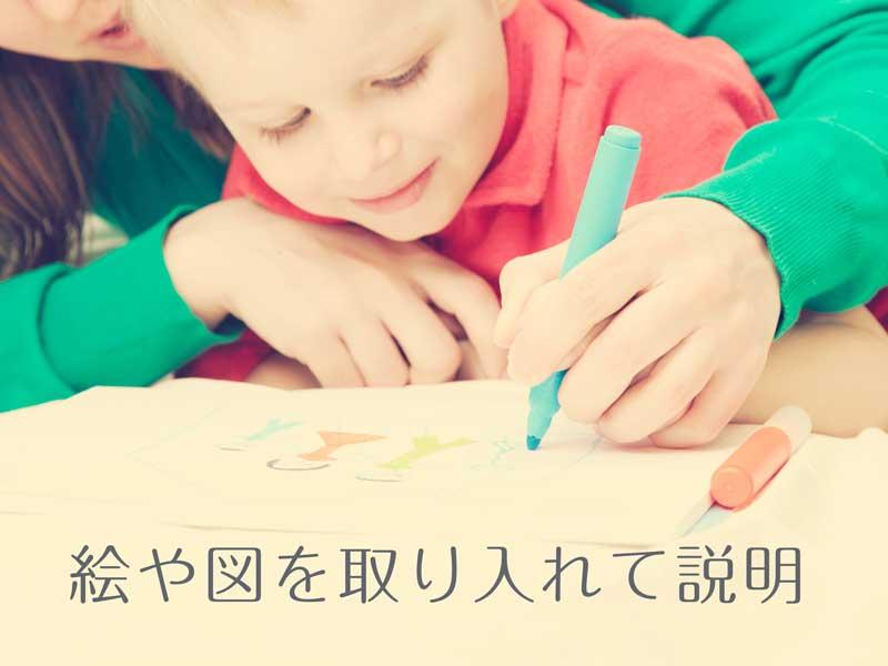 子供に絵を描いて見せているママ