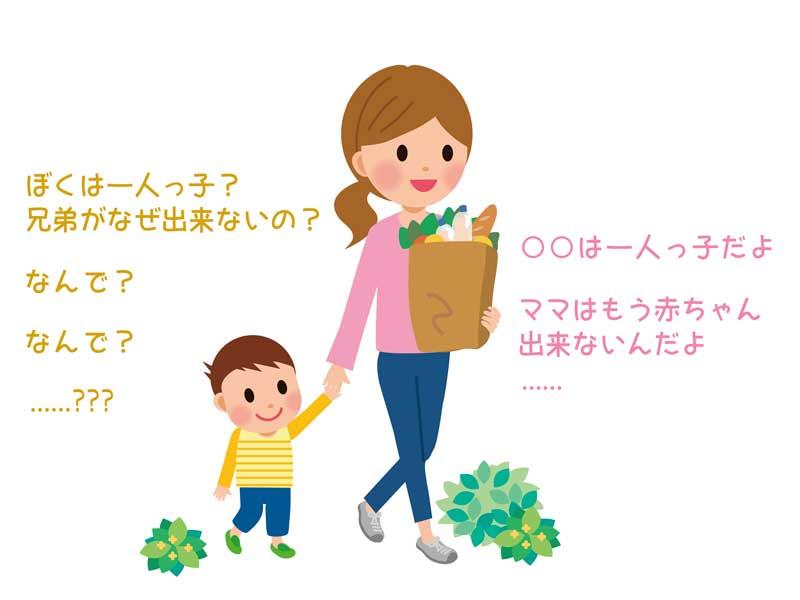質問する子供とママのイラスト