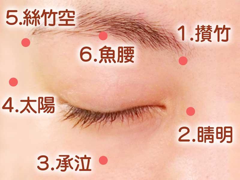 目の周りの血行促進するツボ