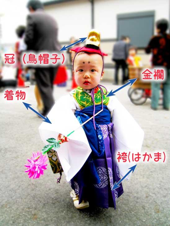 稚児行列の衣装の解説