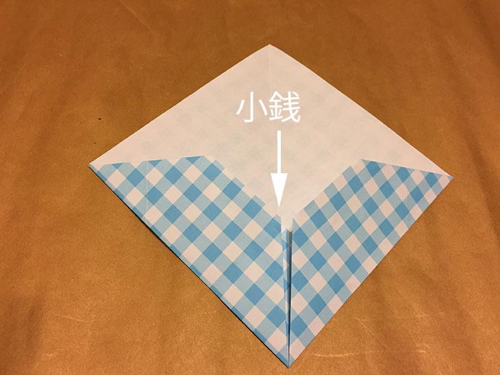 小銭を入れる場所が示された折り紙の写真