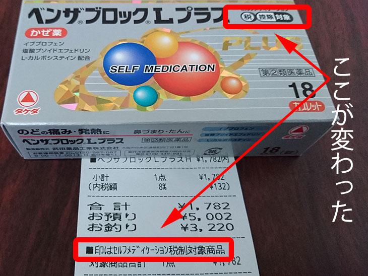 セルフメディケーション税制のロゴとコメントが記された薬の外箱とレシート