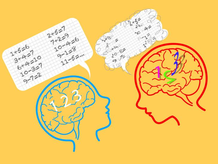 子供の算数障害の思考イメージ