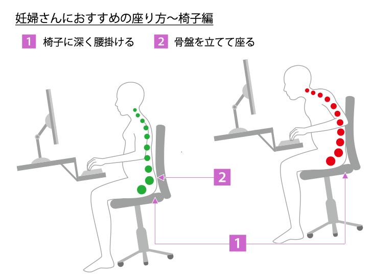 『妊婦さんにおすすめの座り方』イメージ