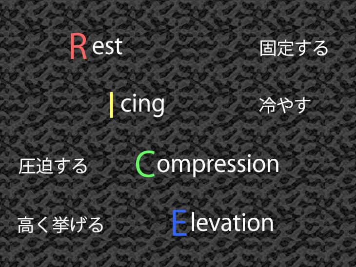 「RICE」イメージ