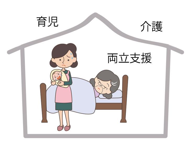 育児と介護の両立支援のイラスト