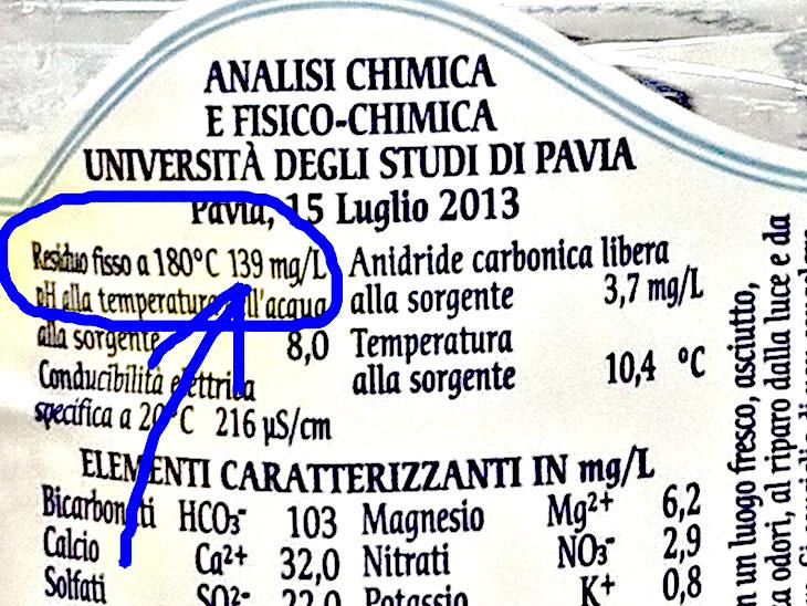 イタリアのミネラルウォーターの成分表示の写真
