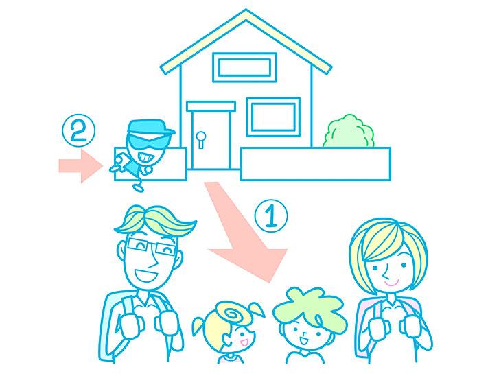 家族と泥棒のイラスト