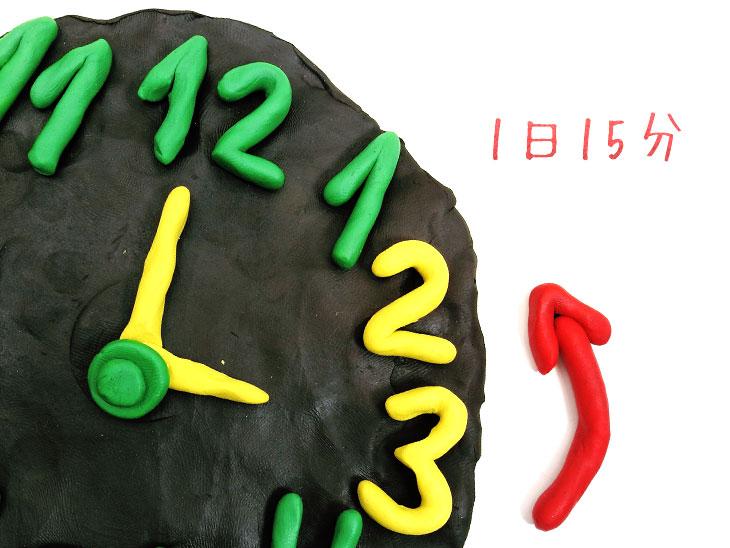 粘土の時計