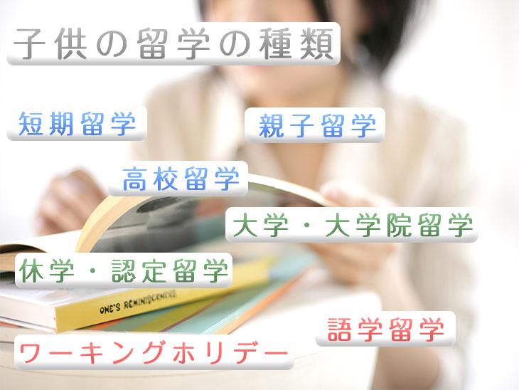 「子供の留学の種類」のイメージ