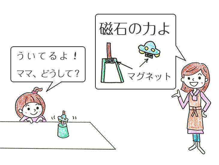 子供にマグネットの反発を説明する母親のイラスト