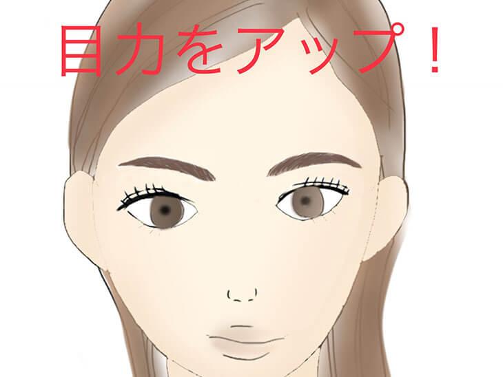 眉とアイラインを整えた顔のイラスト