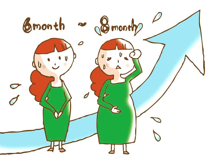 妊娠中期から後期にかけて汗をかく妊婦