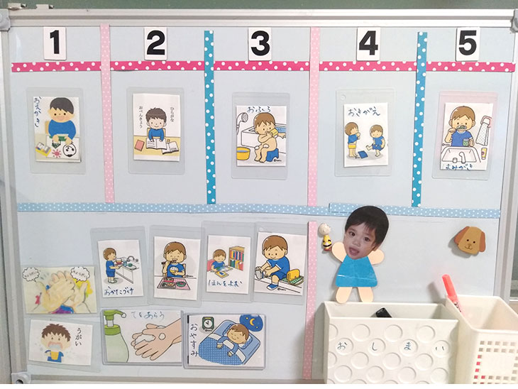 絵カードによるスケジュール表