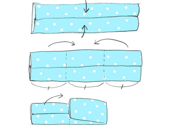 布を折る手順