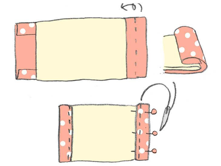 端を三つ折りにして待ち針で留めた端切れ布