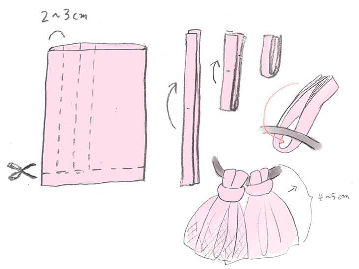 水切りネットをゴムの輪に結ぶ手順