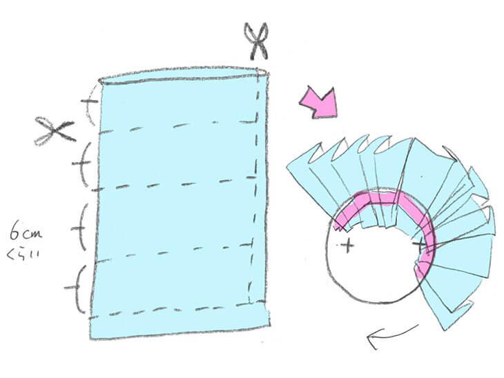 丸いベースにつけた水切りネット