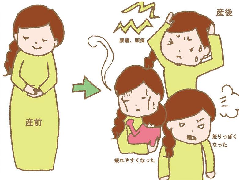産後体質や性格が変わった図解