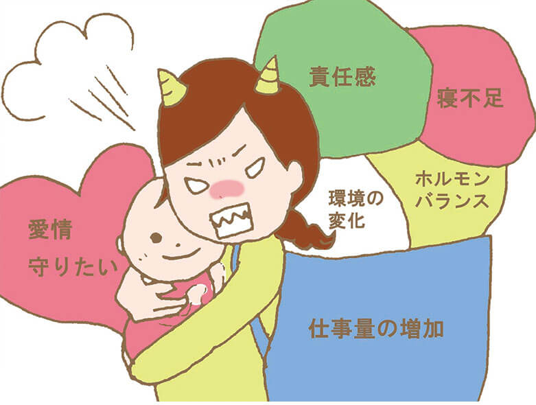 産後でイライラしてしまう妻のイラスト
