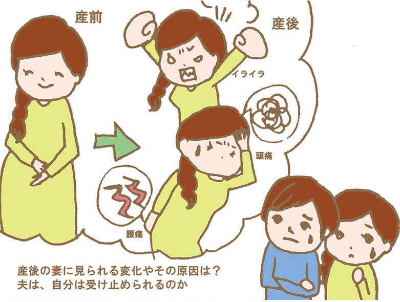 産後妻が変わったらどうするか夫婦で悩む図解